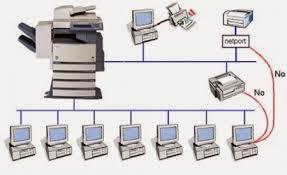 Cách kết nối máy photo ricoh với máy tính